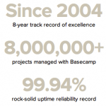 Basecamp Statistics