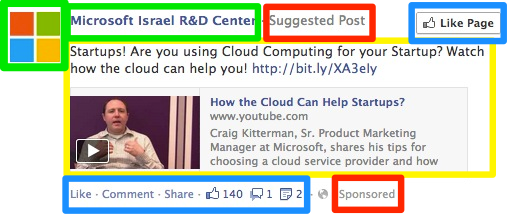 Facebook Page Post Ad Parts_v2