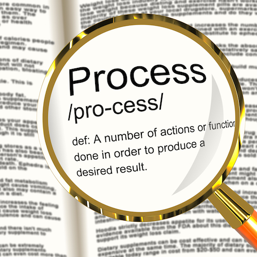 Dictionary definition of a process